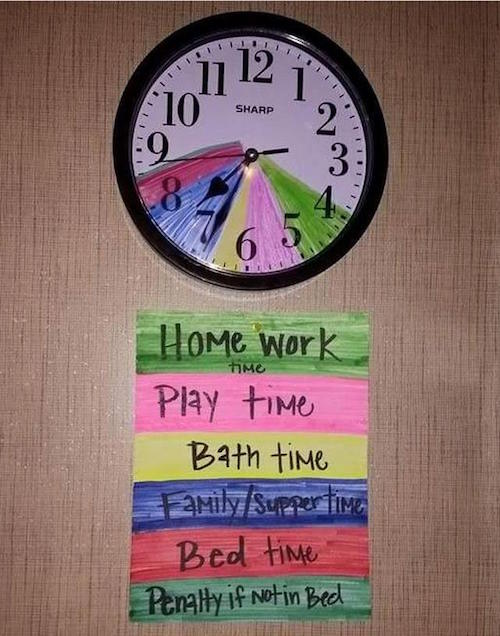 This is a great idea for teaching time management to the kids and keeping the family organized!