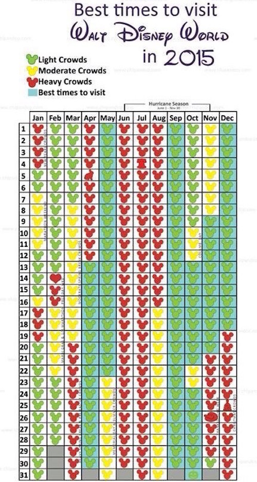 are the best times to go to Disneyland or Disney World. This calendar ...